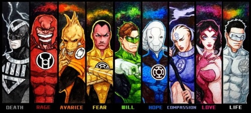 Todos los Lantern Corps